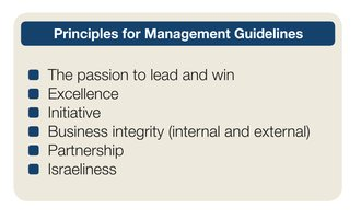 principles for management guidelines