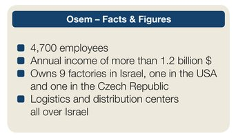 Osem - Facts and figures